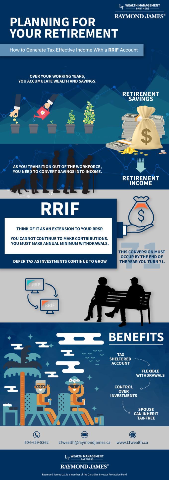 RRIF Infographic